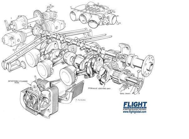 Aeronaves_E_Motores_Pdf