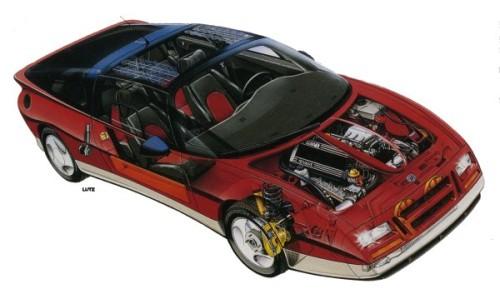 carstyling ru 1985_Saab_EV_1_concept_07