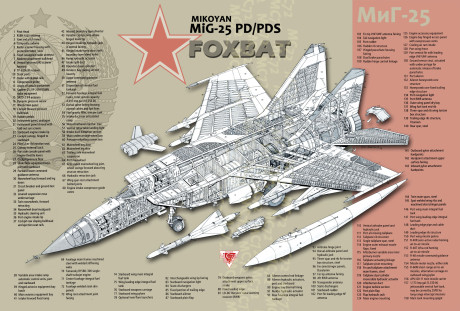 i1minuscom_cutaway Mig25