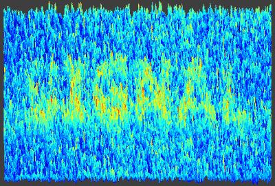 Sinal e ruído: uma questão de referencial e de compreensão do processo (fonte:datascientistinsights.com)