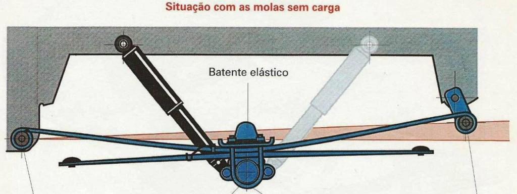 TRANSPORTAR COM INTELIGÊNCIA Copia de VW VAN 12