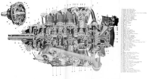 Desenho mostrando todos os componentes e no alto à esquerda, o redutor da hélice (sobchakfiles.wordpress)