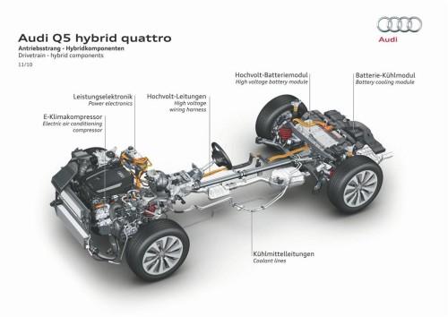 SISTEMAS DE FREIO AUXILIAR 2012 Audi Q5 Hatchback SUV e01 1024