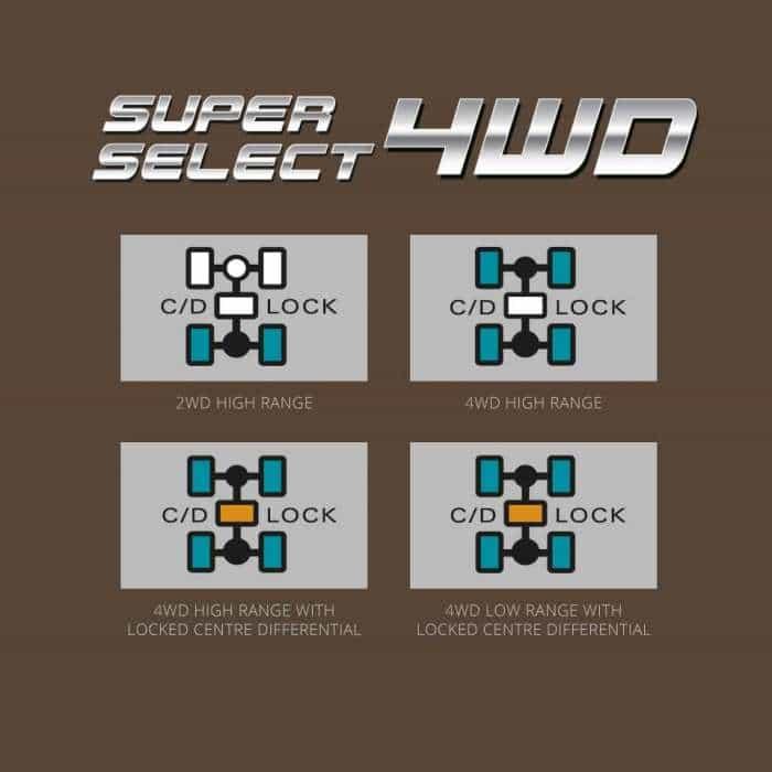 Esquema_super-select-4wd  SISTEMAS DE TRAÇÃO 4x4 Esquema super select 4wd