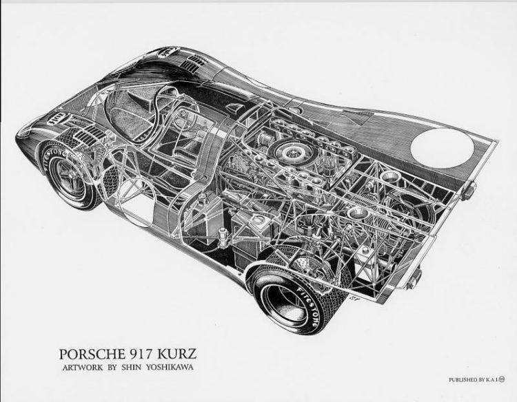 saga da porsche A SAGA DA PORSCHE EM LE MANS Porsche 917 KURZ cutaway by Shin Yoshikawa