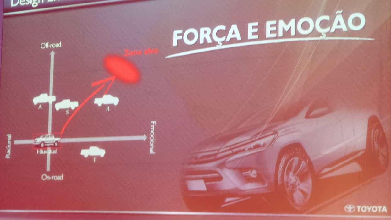 Força e emoção (ou prazer) nova toyota hilux srx 2016 TOYOTA HILUX SRX 2016 (COM VÍDEO) Toyota Hilux 8a ger AUTOentusiastas 50