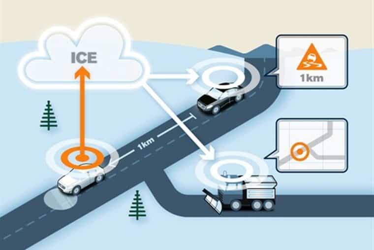 A conectividade promove alertas antecipados aos demais motoristas e ações pela operadora da via  INTERNET DE CARROS E COISAS Volvo road safety cloud 2