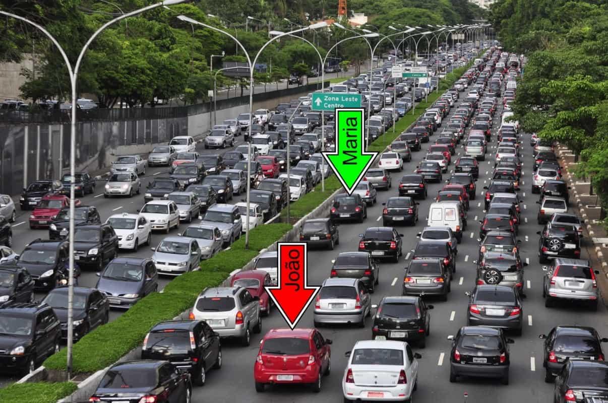 congestionamento2  PESQUISANDO O FLUXO congestionamento2