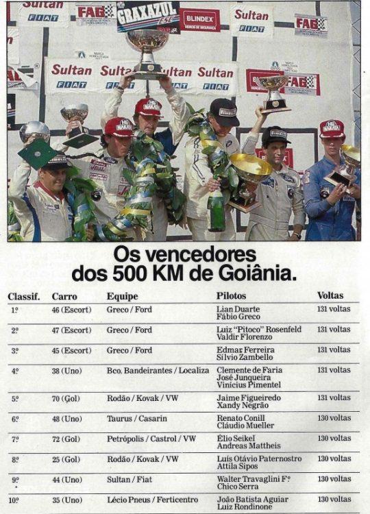 campeonato marcas 2  SAUDOSAS CORRIDAS campeonato marcas 2