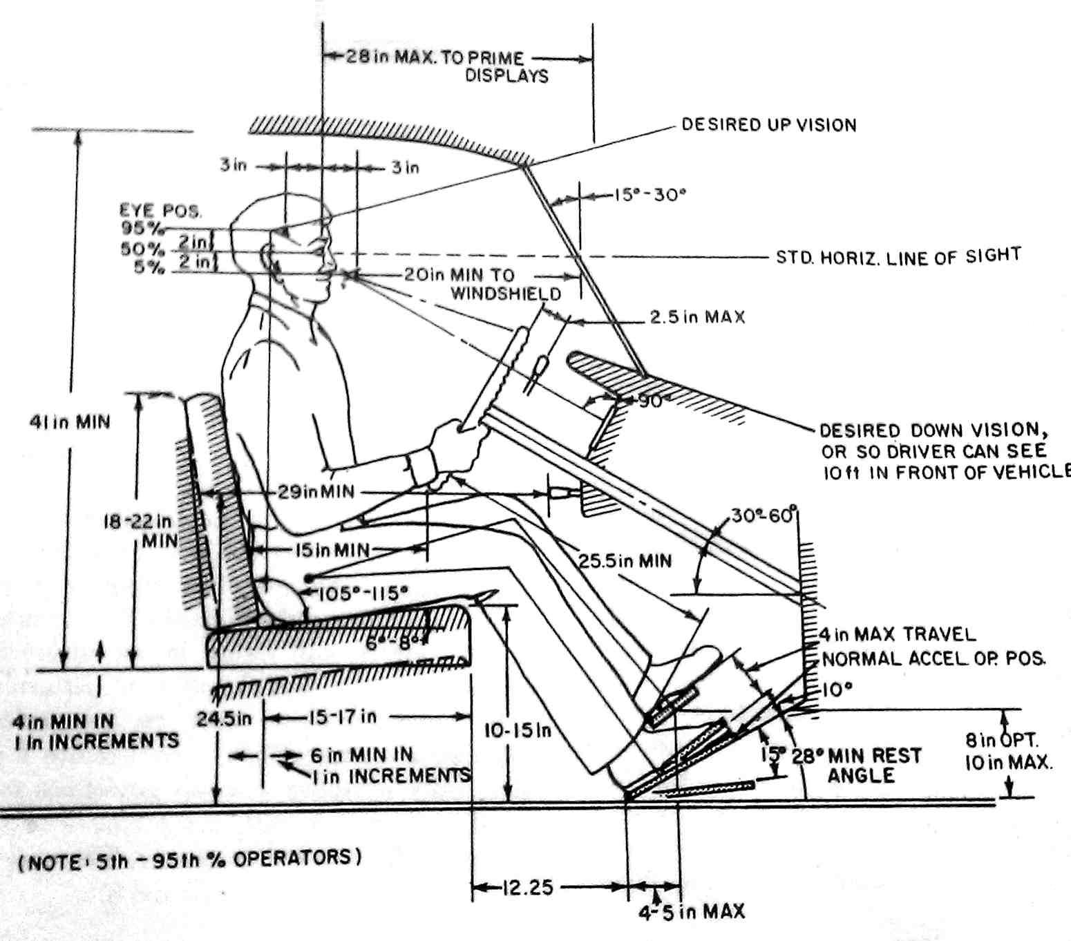 ergonomics  AS POUCO COMENTADAS SEGURANÇA E DIREÇÃO PREVENTIVAS ergonomics