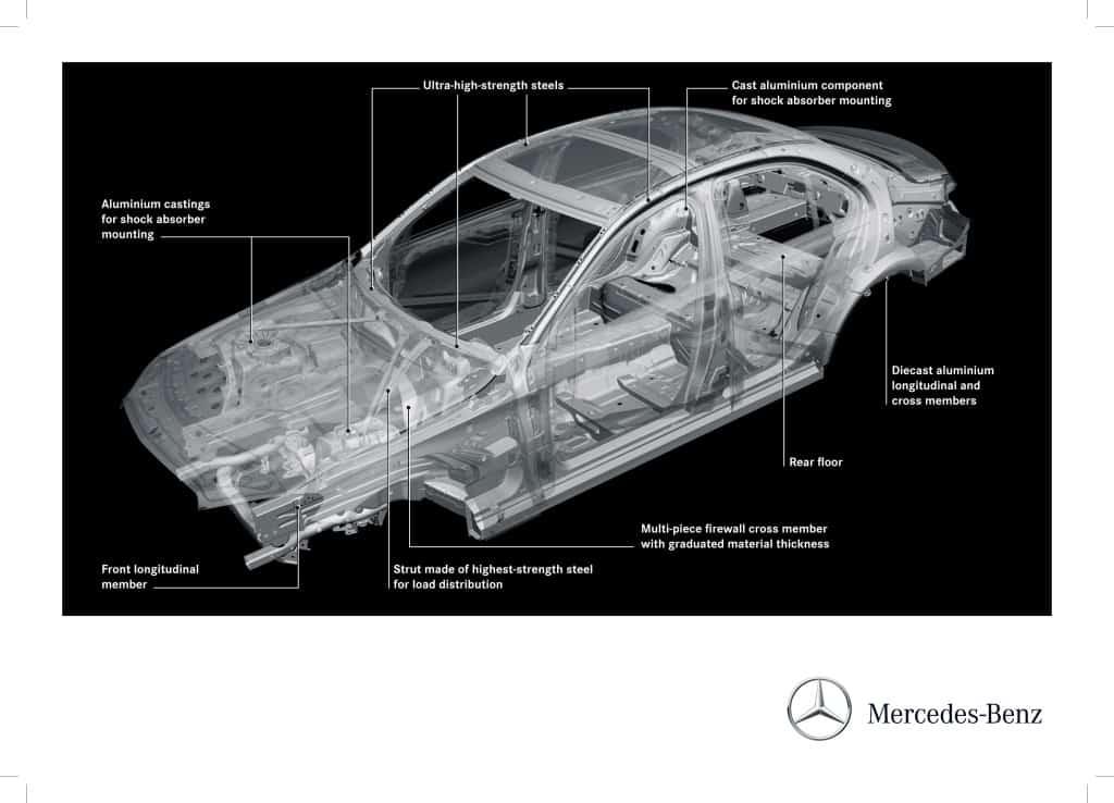 Mercedes-Benz C-Klasse Limousine (W205) 2014, Aluminium-Hybrid-Bauweise (englische Version) ; Mercedes-Benz C-Class sedan (W205) 2014, aluminium hybrid design;