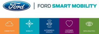 Ford-Smart-Mobility-t-x.jpg  SYNC 3 E A MOBILIDADE CONECTADA DA FORD Ford Smart Mobility t x