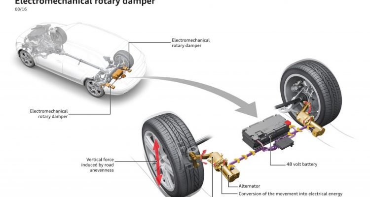 audi-erot-electromechanical-rotary-damping-technology_100560292_l