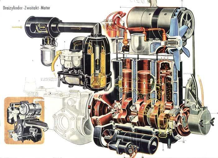 Fig 01. Motor DKW um ilustre desconhecido (www.thailandoffroad.com)