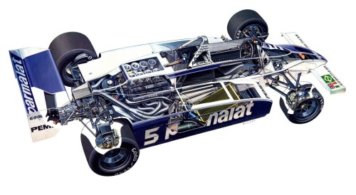 Esquema do Brabham BT49 (brunobetti)