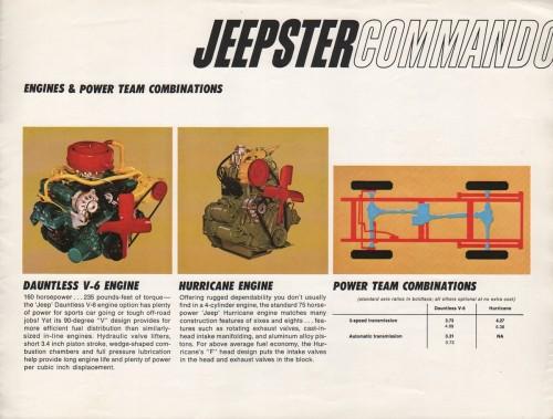 1967 Jeepster Commando-11