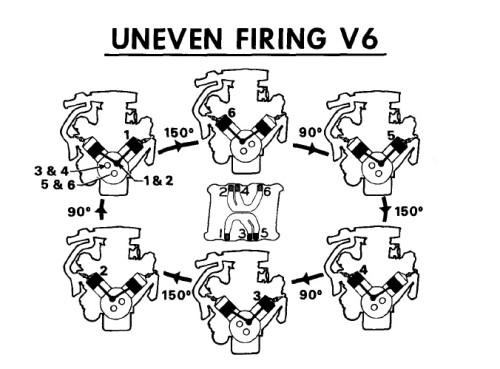 uneven firing v6