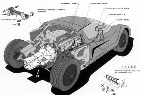 foto GM Holden-Hurricane_Concept_1969_800x600_wallpaper_26