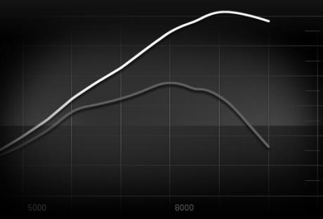 O gráfico fala por si (divulgação)