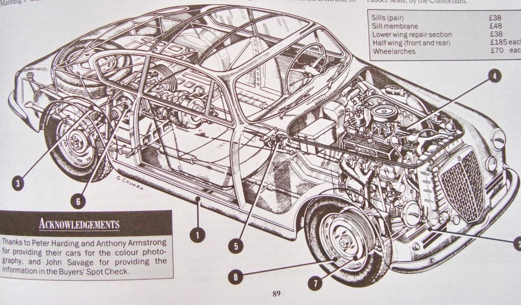 Rio-X do B20 GT (Foto: livro Lancia Aurelia e Flaminia, Gold Portfolio)