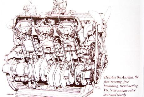 Motor V-6 (Foto: livro Lancia Aurelia e Flaminia, Gold Portfolio)