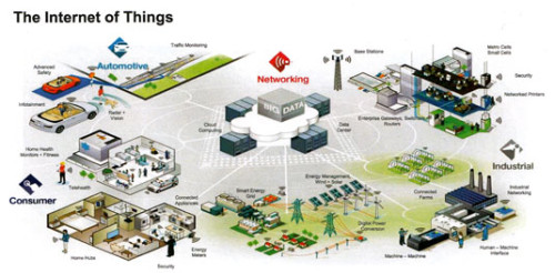 freescale_internet_of_things_overview.regmedia.co.uk