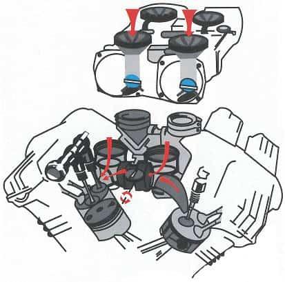 O V Boost. No centro das quatro entradas de ar, a válvula que direciona a mistura para os cilindros que estão admitindo (2strokeworld.com)