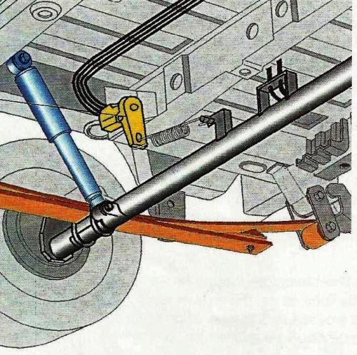 Válvula proporcionadora sensivel a carga, no circuito traseiro de freio
