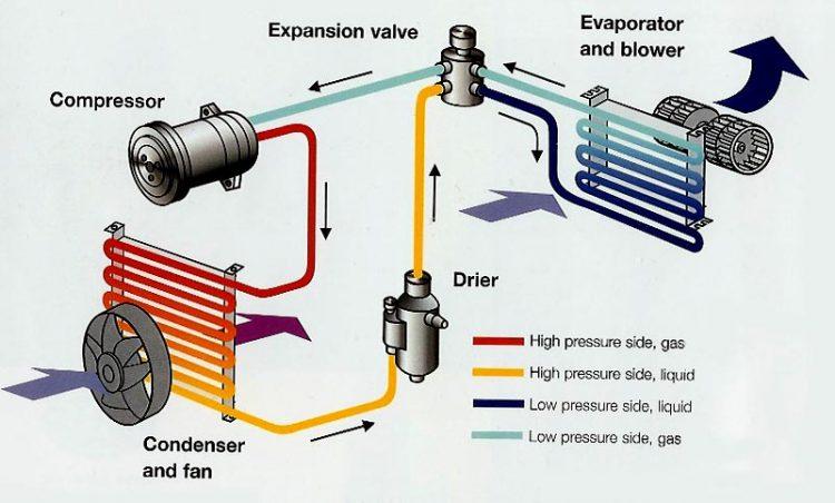 ar-condicionado-funcionamento