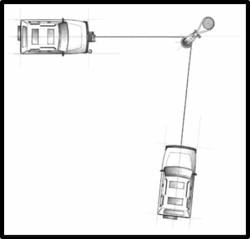 """Utilização de uma Patesca para mudar a """"direção"""" da força aplicada"""