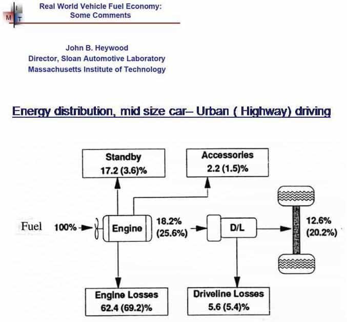 Energy Distribution3
