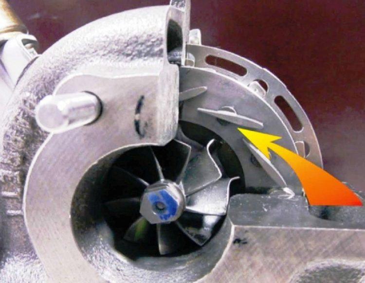 corte turbina variavel