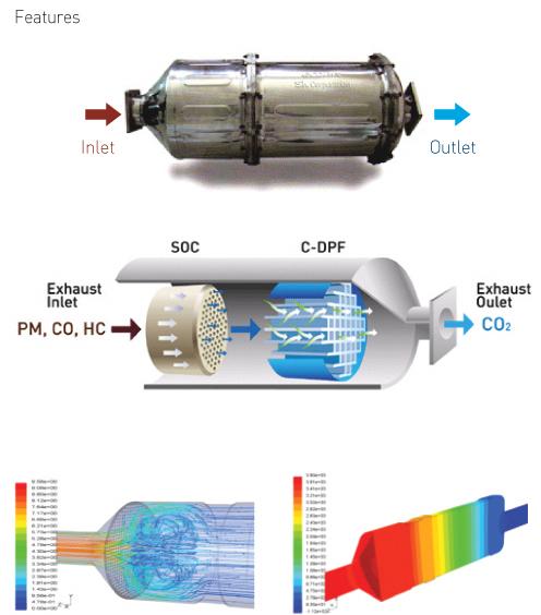 Imagem de um catalisador de oxidação combinado com o filtro de partículas, que veremos adiante. (http://daejimetal.en.ec21.com)