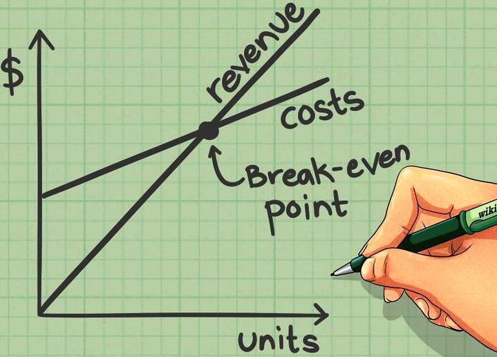 ponto-de-equilibrio-1
