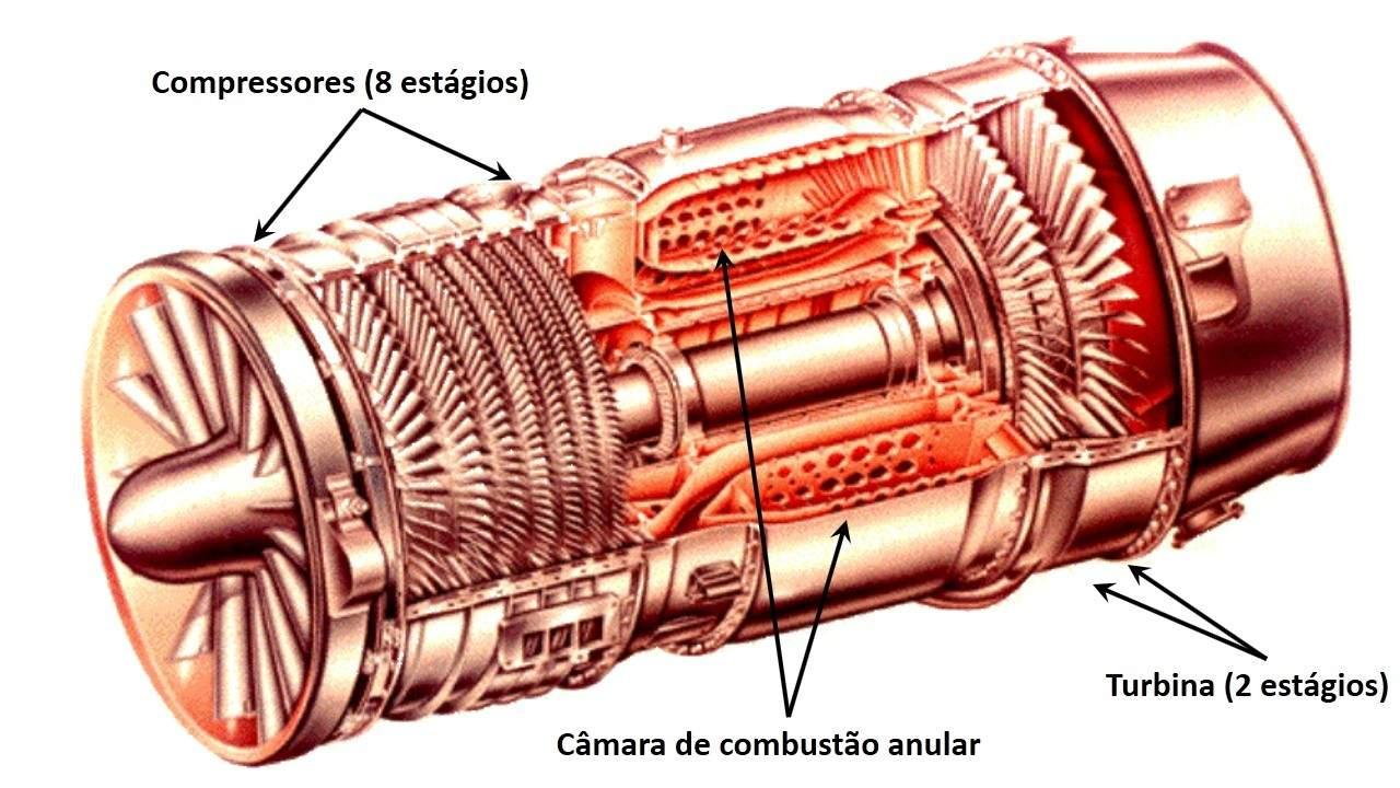 Turbojato GE J85/CJ-610 (versão civil) . Este motor equipa os Gates Learjet série 20 e o caça Northrop F-5 (www.456fis.org)