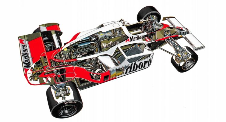 Mclaren MP4/2 (wheelsage.org)