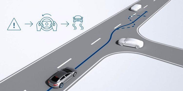 Arte: bosch-mobility-solutions.com