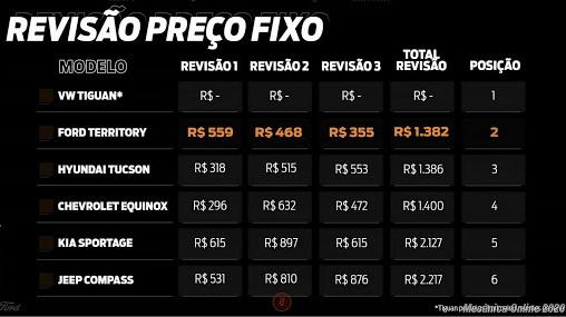 Imagem: mecancaonline.com.br